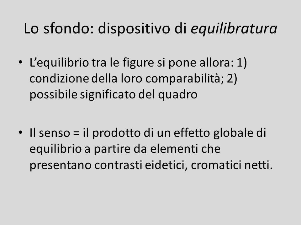 Lo sfondo: dispositivo di equilibratura Lequilibrio tra le figure si pone allora: 1) condizione della loro comparabilità; 2) possibile significato del