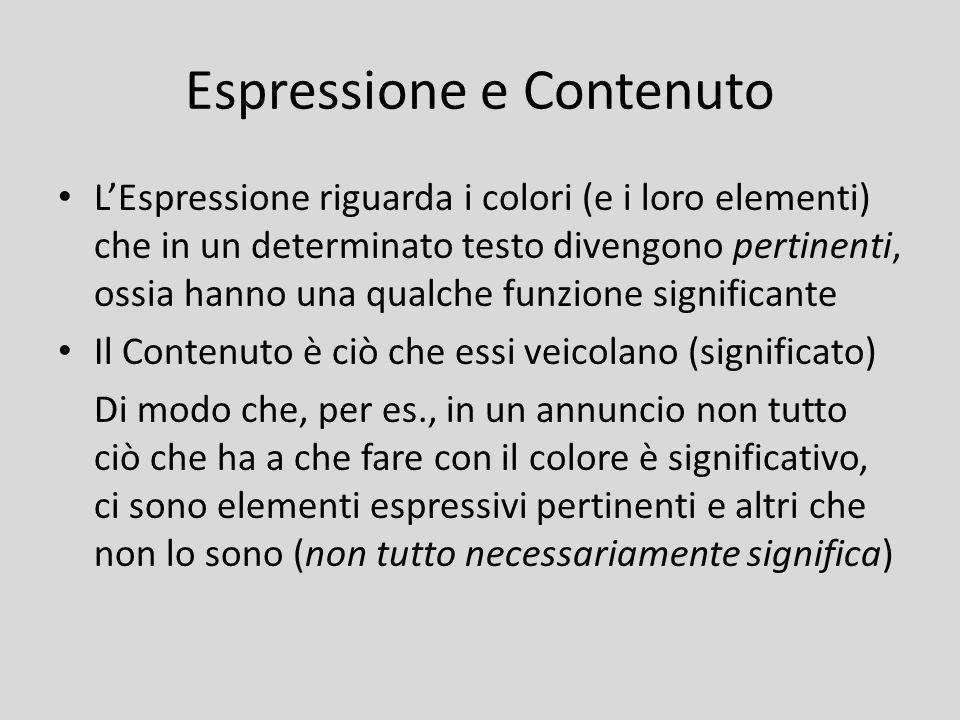 Espressione e Contenuto LEspressione riguarda i colori (e i loro elementi) che in un determinato testo divengono pertinenti, ossia hanno una qualche f