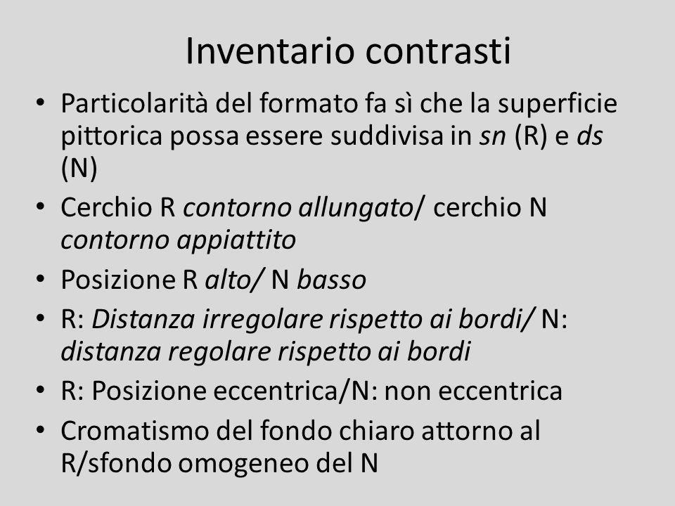 Inventario contrasti Particolarità del formato fa sì che la superficie pittorica possa essere suddivisa in sn (R) e ds (N) Cerchio R contorno allungat