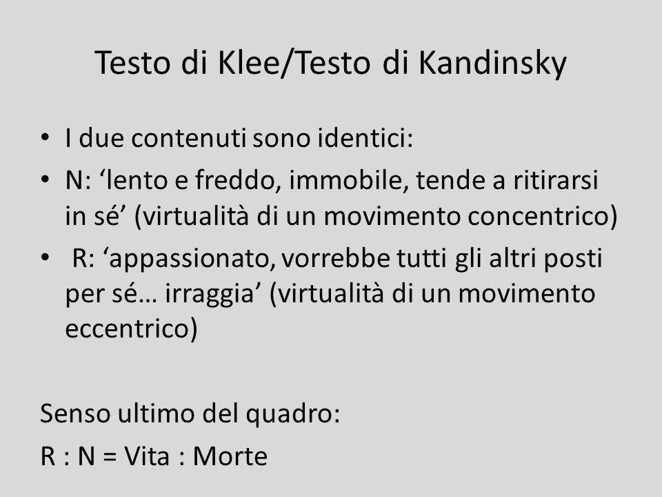 Testo di Klee/Testo di Kandinsky I due contenuti sono identici: N: lento e freddo, immobile, tende a ritirarsi in sé (virtualità di un movimento conce