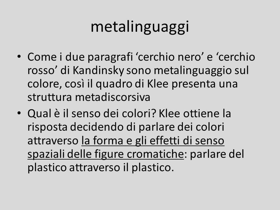 metalinguaggi Come i due paragrafi cerchio nero e cerchio rosso di Kandinsky sono metalinguaggio sul colore, così il quadro di Klee presenta una strut