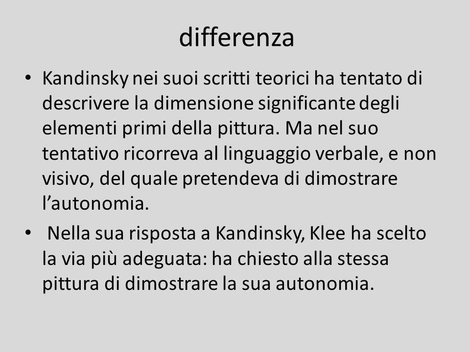 differenza Kandinsky nei suoi scritti teorici ha tentato di descrivere la dimensione significante degli elementi primi della pittura. Ma nel suo tenta
