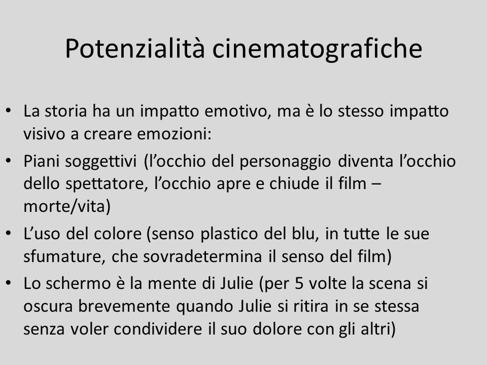 Potenzialità cinematografiche La storia ha un impatto emotivo, ma è lo stesso impatto visivo a creare emozioni: Piani soggettivi (locchio del personag