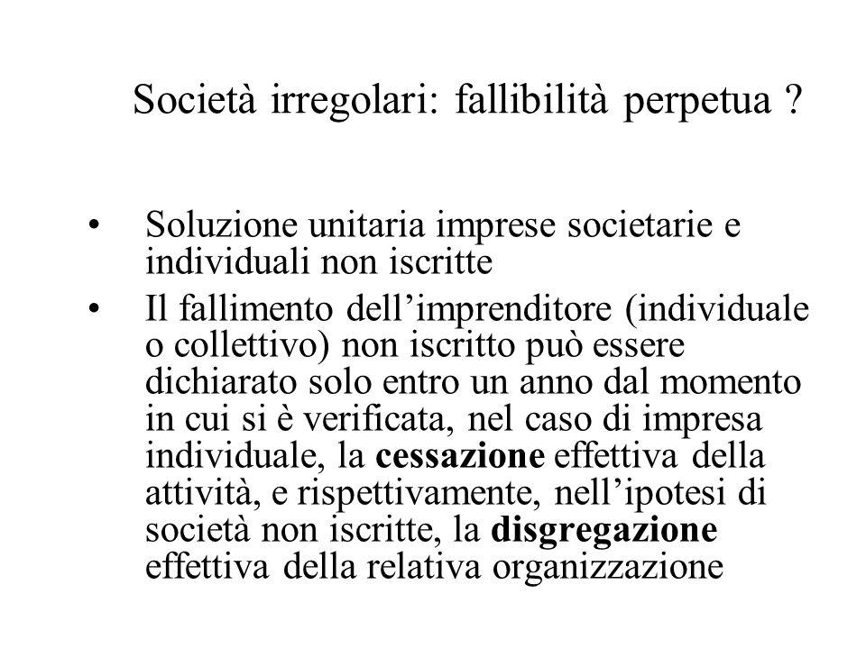 Società irregolari: fallibilità perpetua ? Soluzione unitaria imprese societarie e individuali non iscritte Il fallimento dellimprenditore (individual