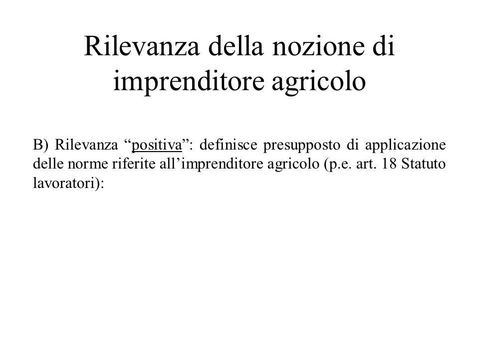Rilevanza della nozione di imprenditore agricolo B) Rilevanza positiva: definisce presupposto di applicazione delle norme riferite allimprenditore agr