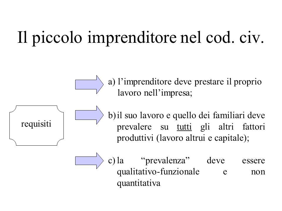 Il piccolo imprenditore nel cod. civ. requisiti a) limprenditore deve prestare il proprio lavoro nellimpresa; b)il suo lavoro e quello dei familiari d