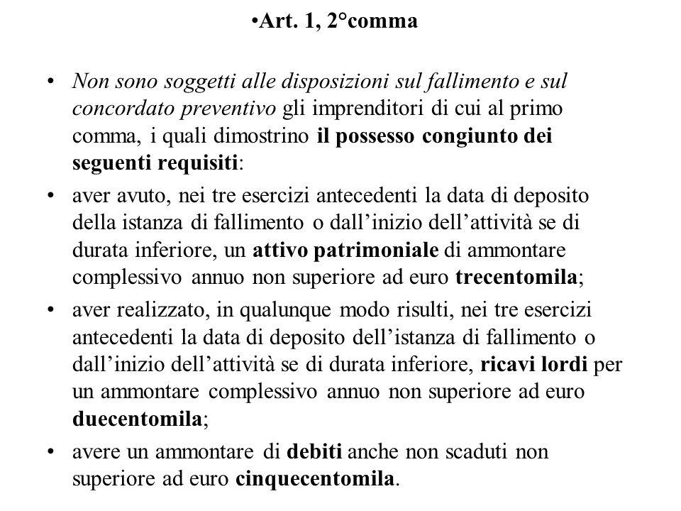Art. 1, 2°comma Non sono soggetti alle disposizioni sul fallimento e sul concordato preventivo gli imprenditori di cui al primo comma, i quali dimostr