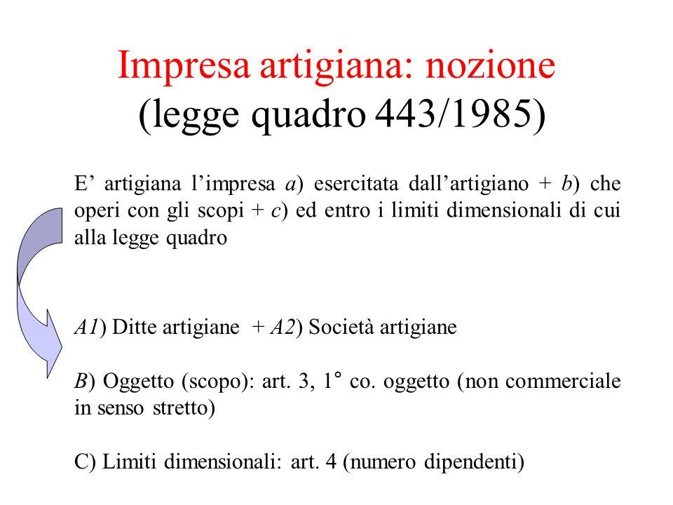Impresa artigiana: nozione (legge quadro 443/1985) E artigiana limpresa a) esercitata dallartigiano + b) che operi con gli scopi + c) ed entro i limit