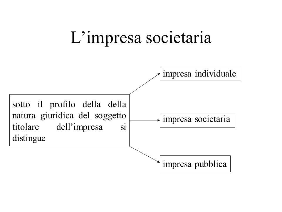 Limpresa societaria sotto il profilo della della natura giuridica del soggetto titolare dellimpresa si distingue impresa individuale impresa societari