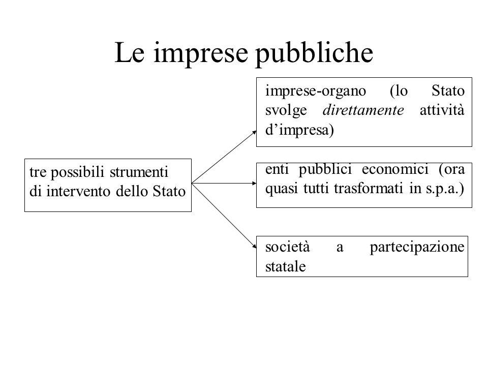 Le imprese pubbliche tre possibili strumenti di intervento dello Stato imprese-organo (lo Stato svolge direttamente attività dimpresa) enti pubblici e