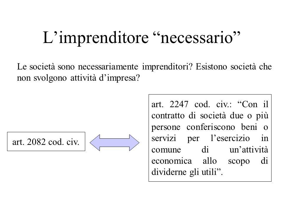 Limprenditore necessario Le società sono necessariamente imprenditori? Esistono società che non svolgono attività dimpresa? art. 2082 cod. civ. art. 2