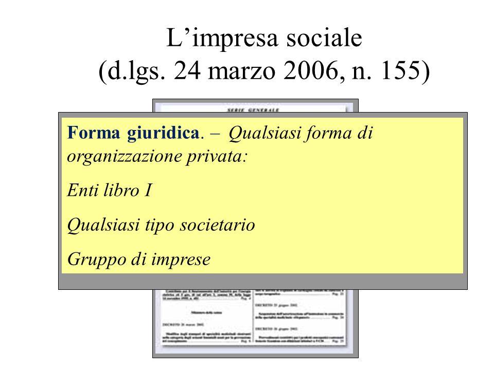 Limpresa sociale (d.lgs. 24 marzo 2006, n. 155) Forma giuridica. – Qualsiasi forma di organizzazione privata: Enti libro I Qualsiasi tipo societario G