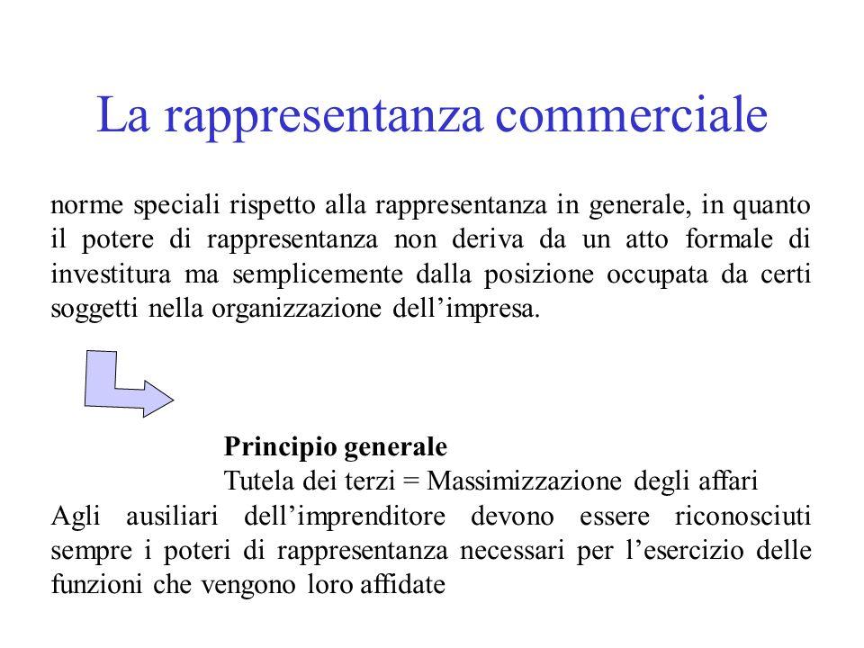 La rappresentanza commerciale norme speciali rispetto alla rappresentanza in generale, in quanto il potere di rappresentanza non deriva da un atto for