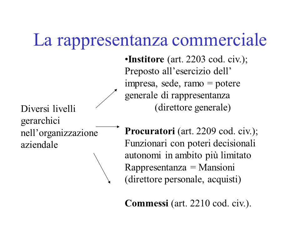 La rappresentanza commerciale Institore (art. 2203 cod. civ.); Preposto allesercizio dell impresa, sede, ramo = potere generale di rappresentanza (dir
