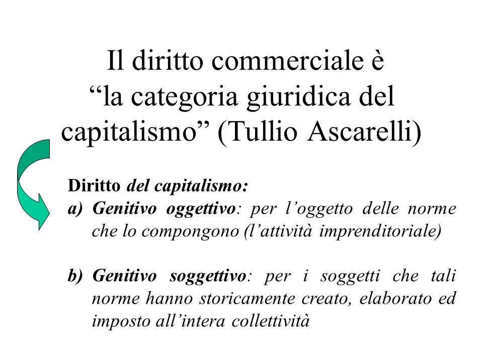 Il diritto commerciale è la categoria giuridica del capitalismo (Tullio Ascarelli) Diritto del capitalismo: a)Genitivo oggettivo: per loggetto delle n
