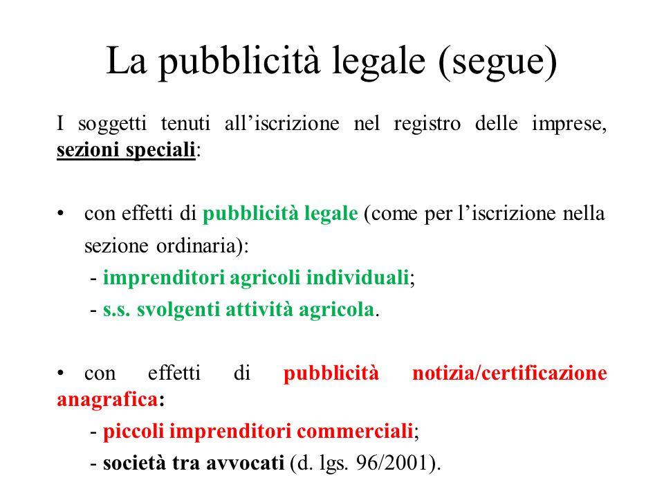 La pubblicità legale (segue) I soggetti tenuti alliscrizione nel registro delle imprese, sezioni speciali: con effetti di pubblicità legale (come per