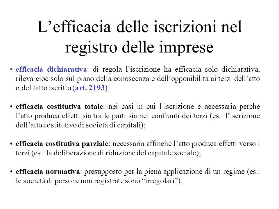 Lefficacia delle iscrizioni nel registro delle imprese efficacia dichiarativa: di regola liscrizione ha efficacia solo dichiarativa, rileva cioè solo