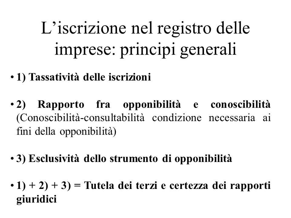Liscrizione nel registro delle imprese: principi generali 1) Tassatività delle iscrizioni 2) Rapporto fra opponibilità e conoscibilità (Conoscibilità-