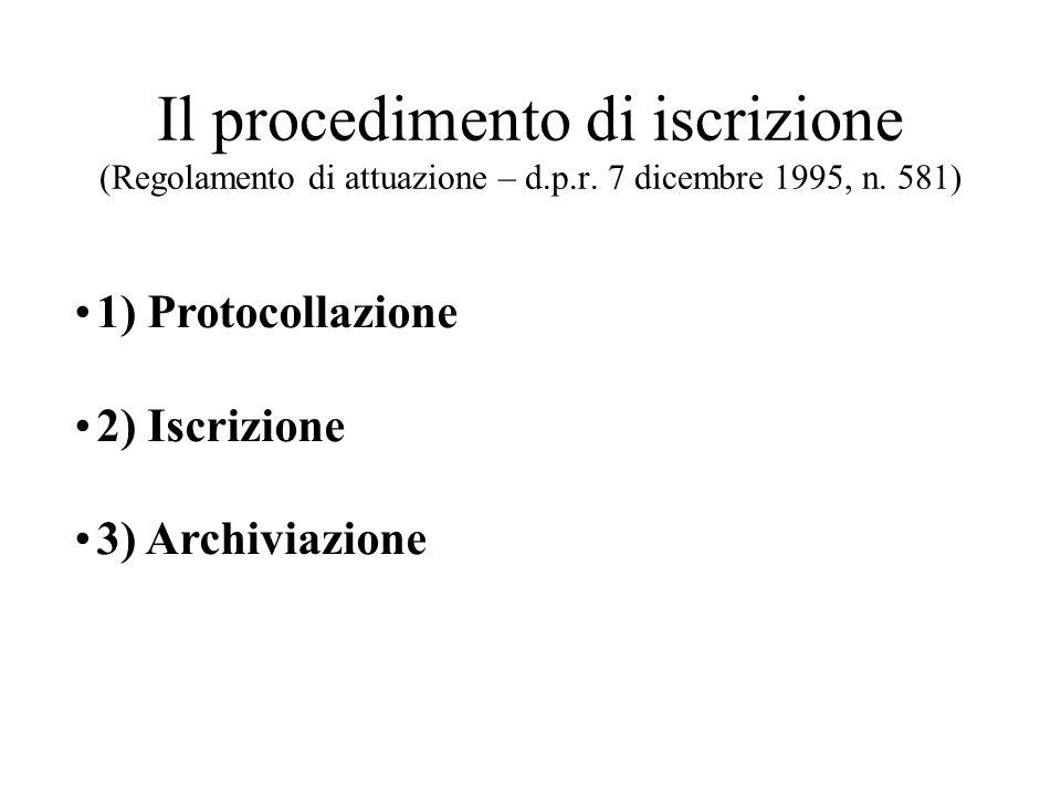 Il procedimento di iscrizione (Regolamento di attuazione – d.p.r. 7 dicembre 1995, n. 581) 1) Protocollazione 2) Iscrizione 3) Archiviazione