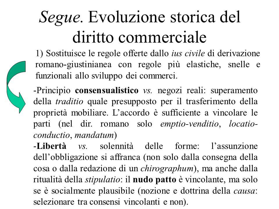 Segue. Evoluzione storica del diritto commerciale 1) Sostituisce le regole offerte dallo ius civile di derivazione romano-giustinianea con regole più