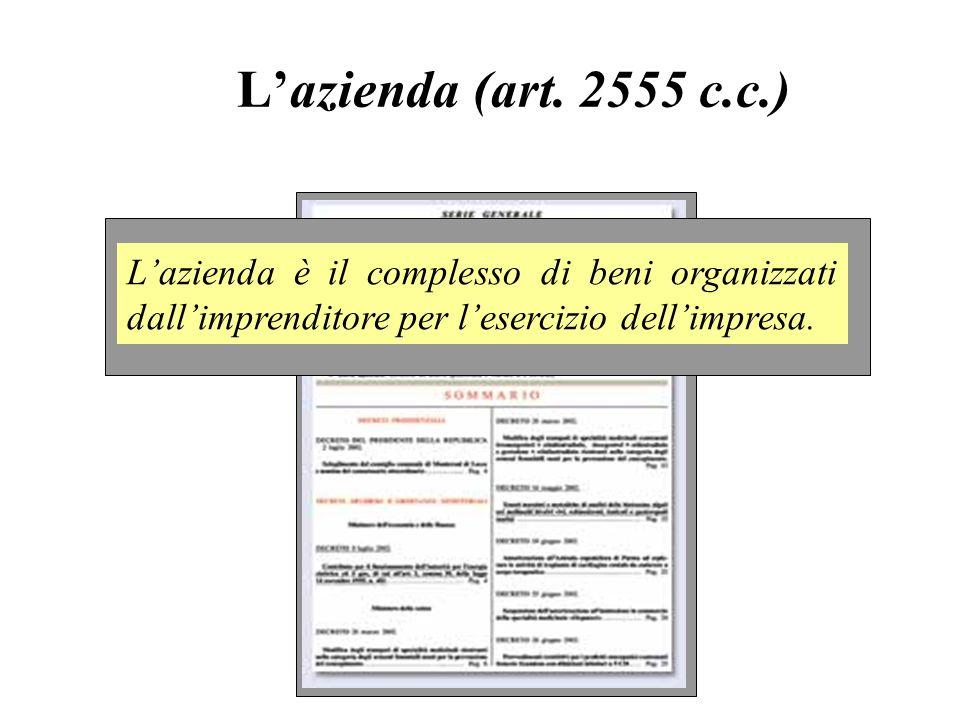 Lazienda (art. 2555 c.c.) Lazienda è il complesso di beni organizzati dallimprenditore per lesercizio dellimpresa.