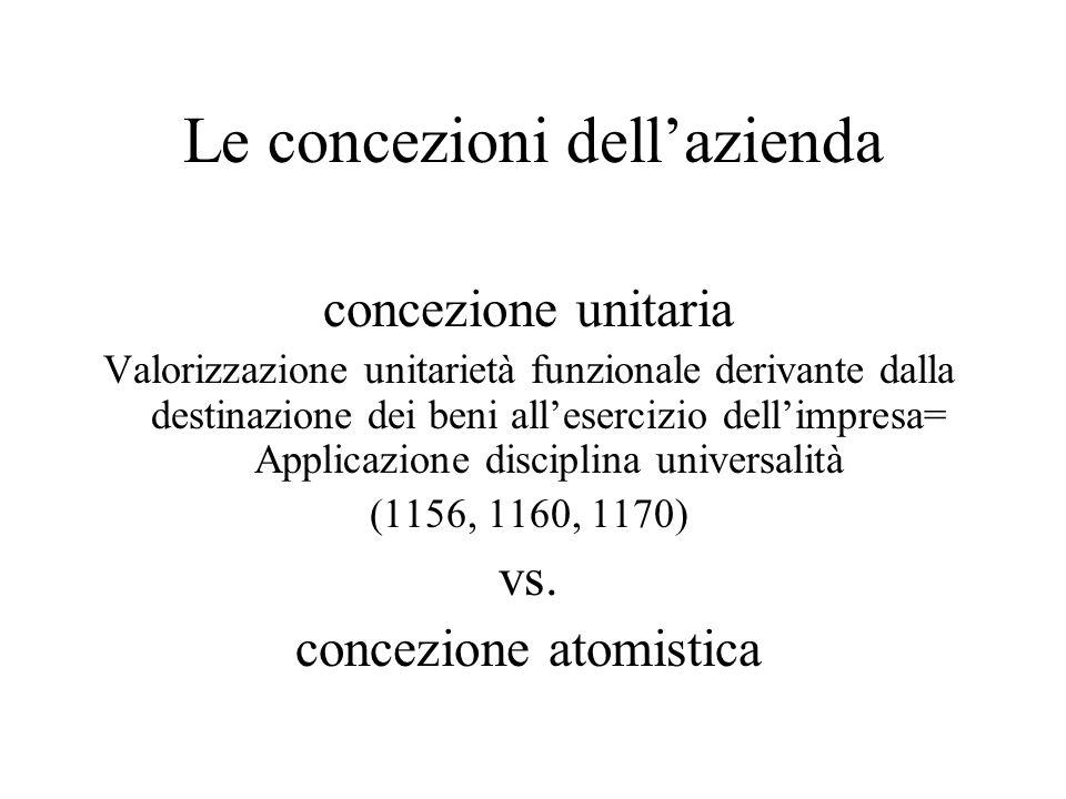 Le concezioni dellazienda concezione unitaria Valorizzazione unitarietà funzionale derivante dalla destinazione dei beni allesercizio dellimpresa= App