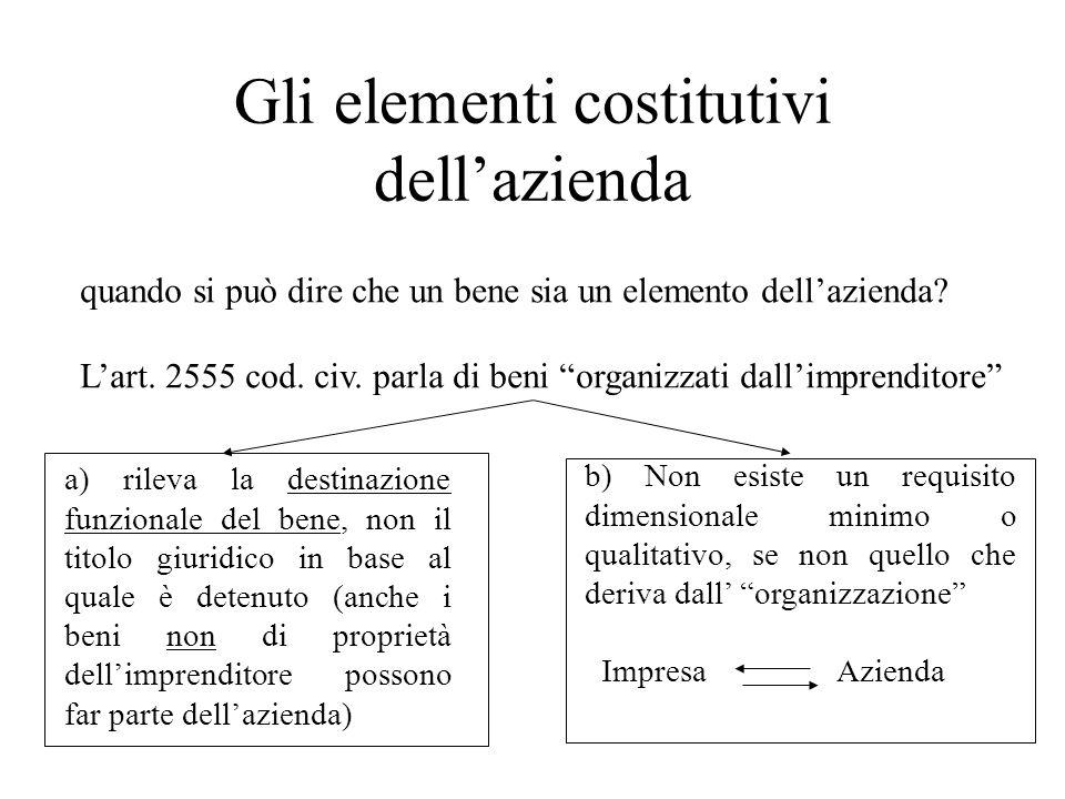 Gli elementi costitutivi dellazienda quando si può dire che un bene sia un elemento dellazienda? Lart. 2555 cod. civ. parla di beni organizzati dallim
