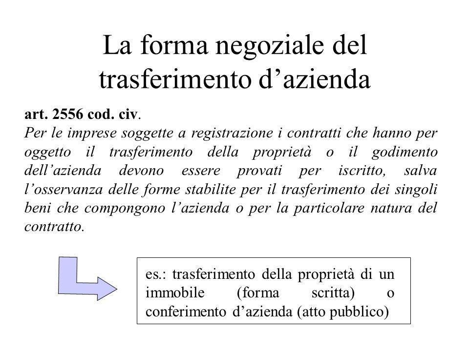 La forma negoziale del trasferimento dazienda art. 2556 cod. civ. Per le imprese soggette a registrazione i contratti che hanno per oggetto il trasfer