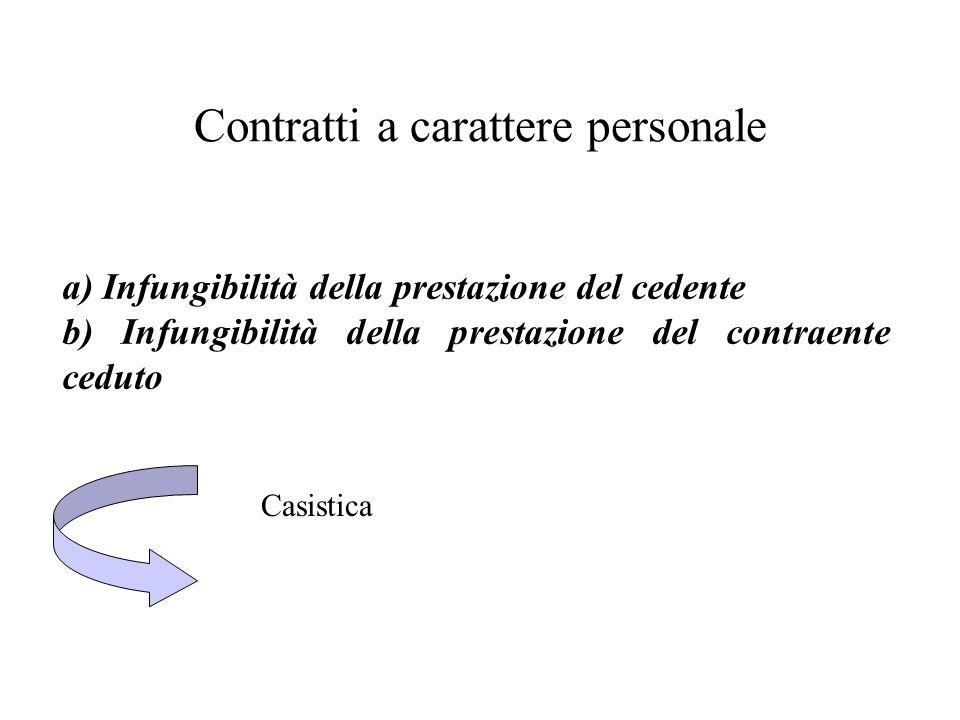 Contratti a carattere personale a) Infungibilità della prestazione del cedente b) Infungibilità della prestazione del contraente ceduto Casistica