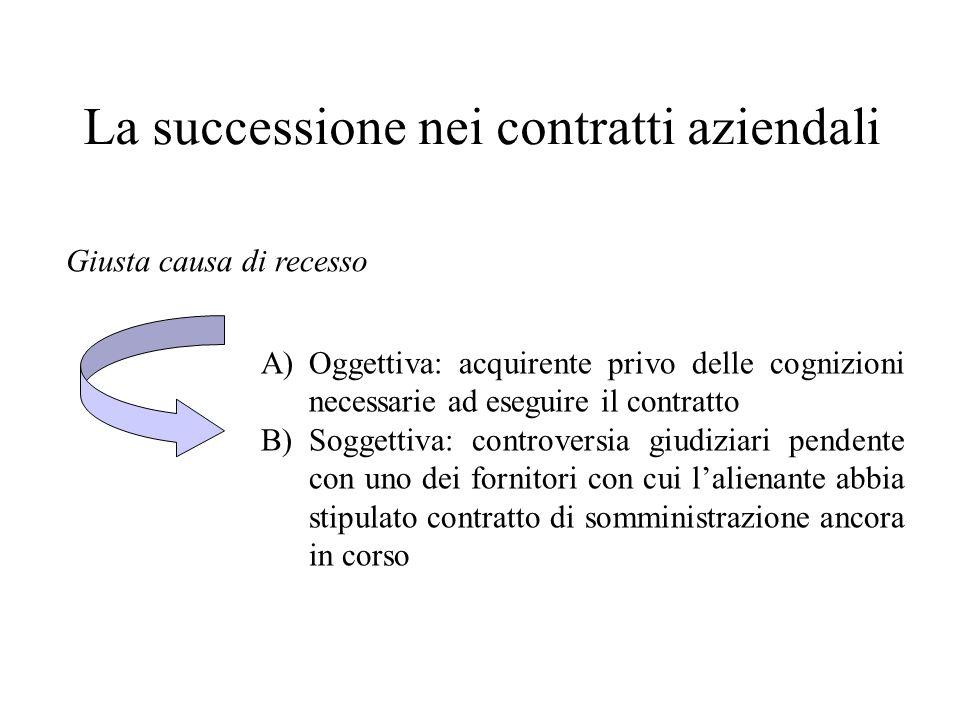 La successione nei contratti aziendali Giusta causa di recesso A)Oggettiva: acquirente privo delle cognizioni necessarie ad eseguire il contratto B)So