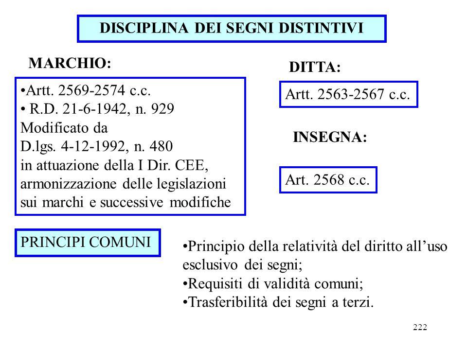 222 DISCIPLINA DEI SEGNI DISTINTIVI MARCHIO: Artt. 2569-2574 c.c. R.D. 21-6-1942, n. 929 Modificato da D.lgs. 4-12-1992, n. 480 in attuazione della I