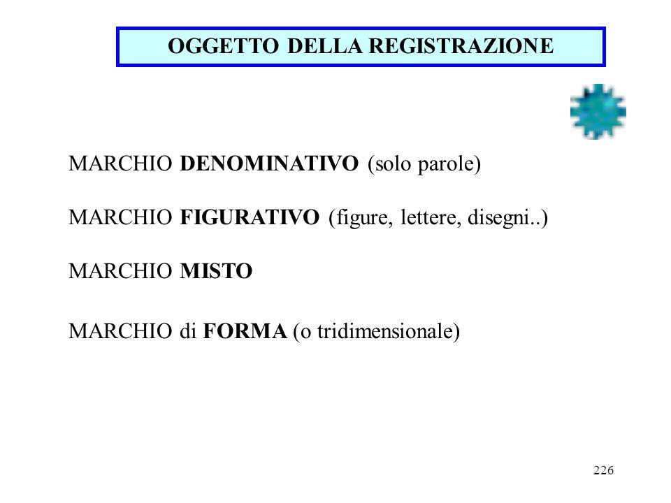 226 OGGETTO DELLA REGISTRAZIONE MARCHIO DENOMINATIVO (solo parole) MARCHIO FIGURATIVO (figure, lettere, disegni..) MARCHIO MISTO MARCHIO di FORMA (o t