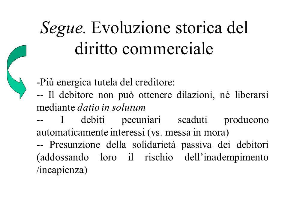 Segue. Evoluzione storica del diritto commerciale -Più energica tutela del creditore: -- Il debitore non può ottenere dilazioni, né liberarsi mediante