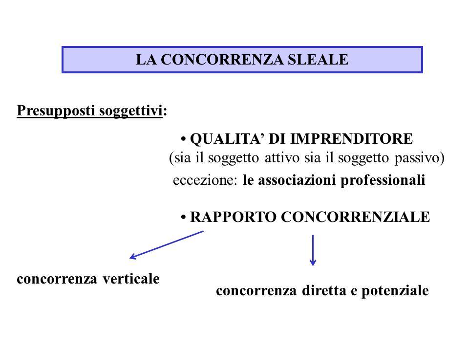 LA CONCORRENZA SLEALE Presupposti soggettivi: QUALITA DI IMPRENDITORE (sia il soggetto attivo sia il soggetto passivo) eccezione: le associazioni prof
