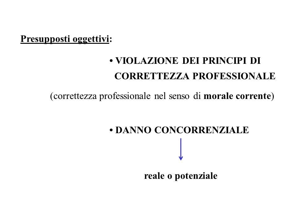 Presupposti oggettivi: VIOLAZIONE DEI PRINCIPI DI CORRETTEZZA PROFESSIONALE (correttezza professionale nel senso di morale corrente) DANNO CONCORRENZI