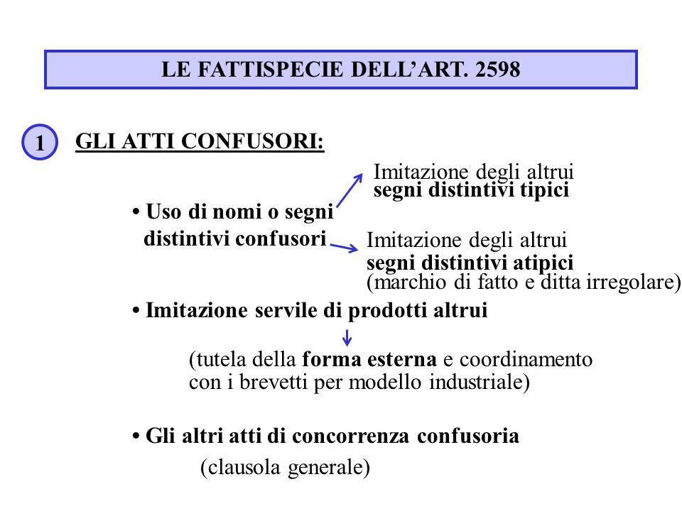 LE FATTISPECIE DELLART. 2598 1 GLI ATTI CONFUSORI: Uso di nomi o segni distintivi confusori Imitazione servile di prodotti altrui Gli altri atti di co