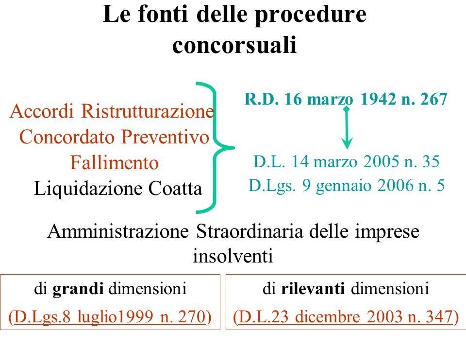 Fallimento Le fonti delle procedure concorsuali Concordato Preventivo R.D. 16 marzo 1942 n. 267 Liquidazione Coatta D.L. 14 marzo 2005 n. 35 D.Lgs. 9