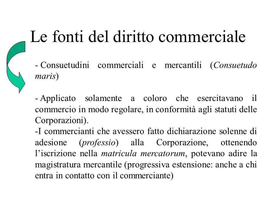 Le fonti del diritto commerciale - Consuetudini commerciali e mercantili (Consuetudo maris) - Applicato solamente a coloro che esercitavano il commerc