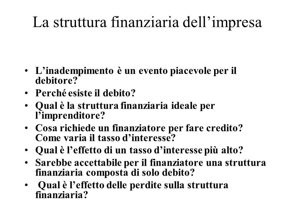 La struttura finanziaria dellimpresa Linadempimento è un evento piacevole per il debitore? Perché esiste il debito? Qual è la struttura finanziaria id