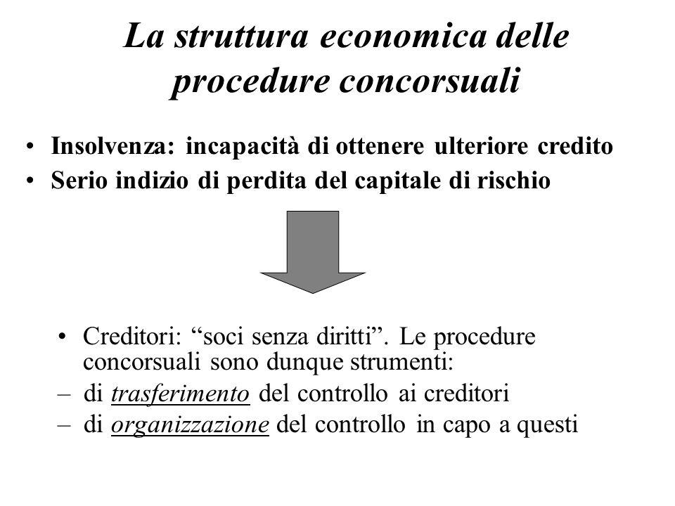 La struttura economica delle procedure concorsuali Creditori: soci senza diritti. Le procedure concorsuali sono dunque strumenti: – di trasferimento d