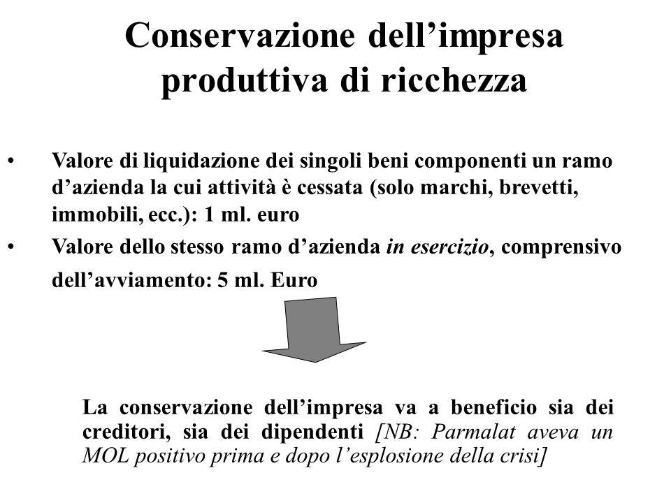 Conservazione dellimpresa produttiva di ricchezza La conservazione dellimpresa va a beneficio sia dei creditori, sia dei dipendenti [NB: Parmalat avev