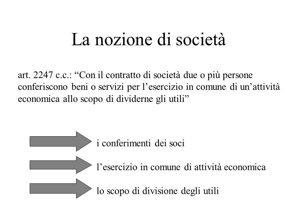 La nozione di società art. 2247 c.c.: Con il contratto di società due o più persone conferiscono beni o servizi per lesercizio in comune di unattività