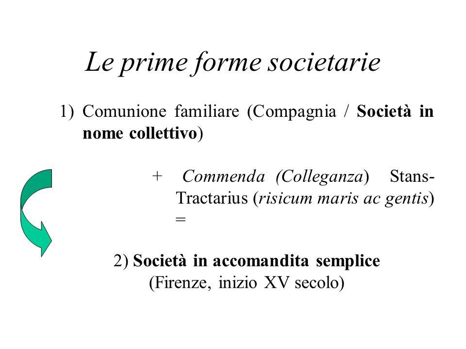 Le prime forme societarie 1)Comunione familiare (Compagnia / Società in nome collettivo) + Commenda (Colleganza) Stans- Tractarius (risicum maris ac g