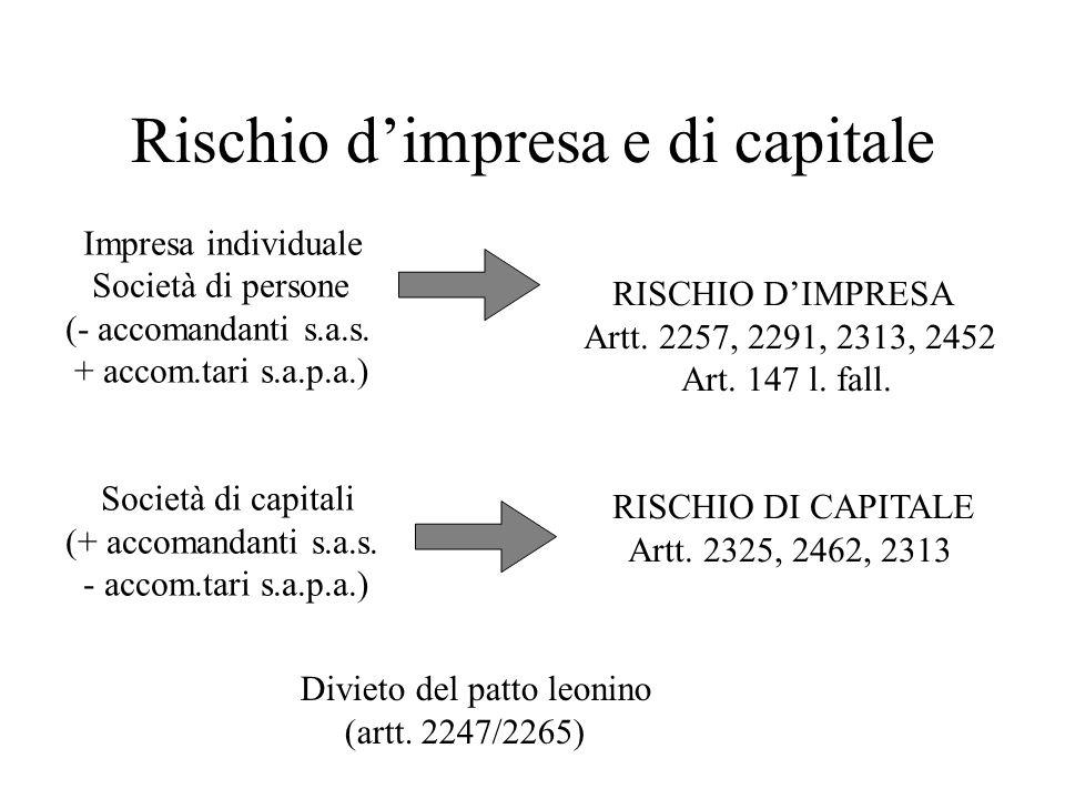 Rischio dimpresa e di capitale Impresa individuale Società di persone (- accomandanti s.a.s. + accom.tari s.a.p.a.) Società di capitali (+ accomandant