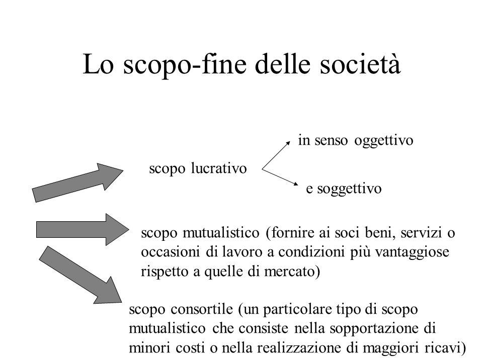 Lo scopo-fine delle società scopo lucrativo in senso oggettivo e soggettivo scopo mutualistico (fornire ai soci beni, servizi o occasioni di lavoro a