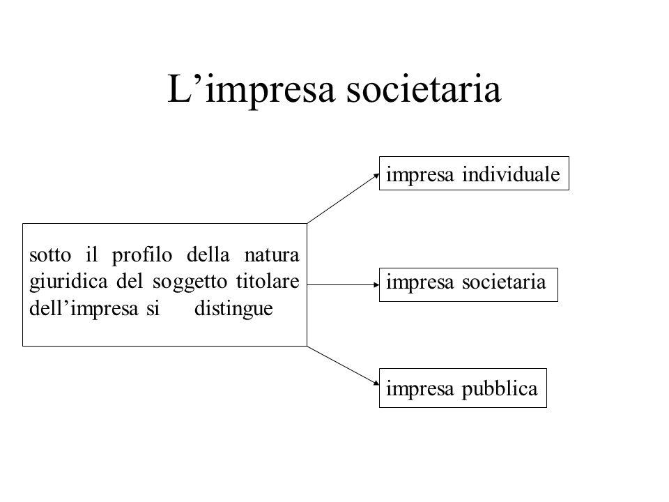 Limpresa societaria sotto il profilo della natura giuridica del soggetto titolare dellimpresa si distingue impresa individuale impresa societaria impr