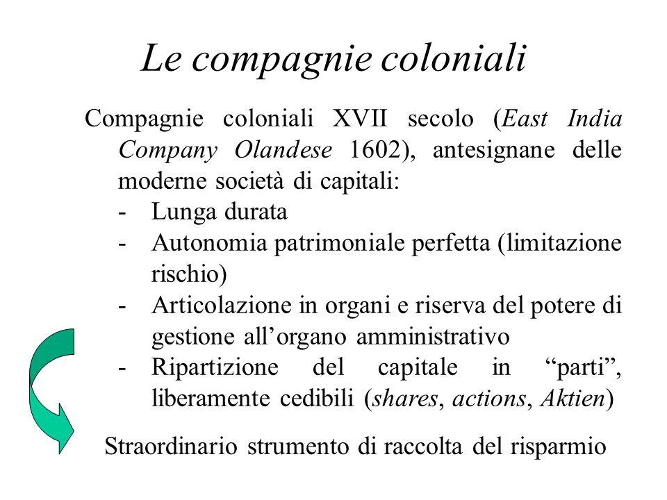 Le compagnie coloniali Compagnie coloniali XVII secolo (East India Company Olandese 1602), antesignane delle moderne società di capitali: -Lunga durat