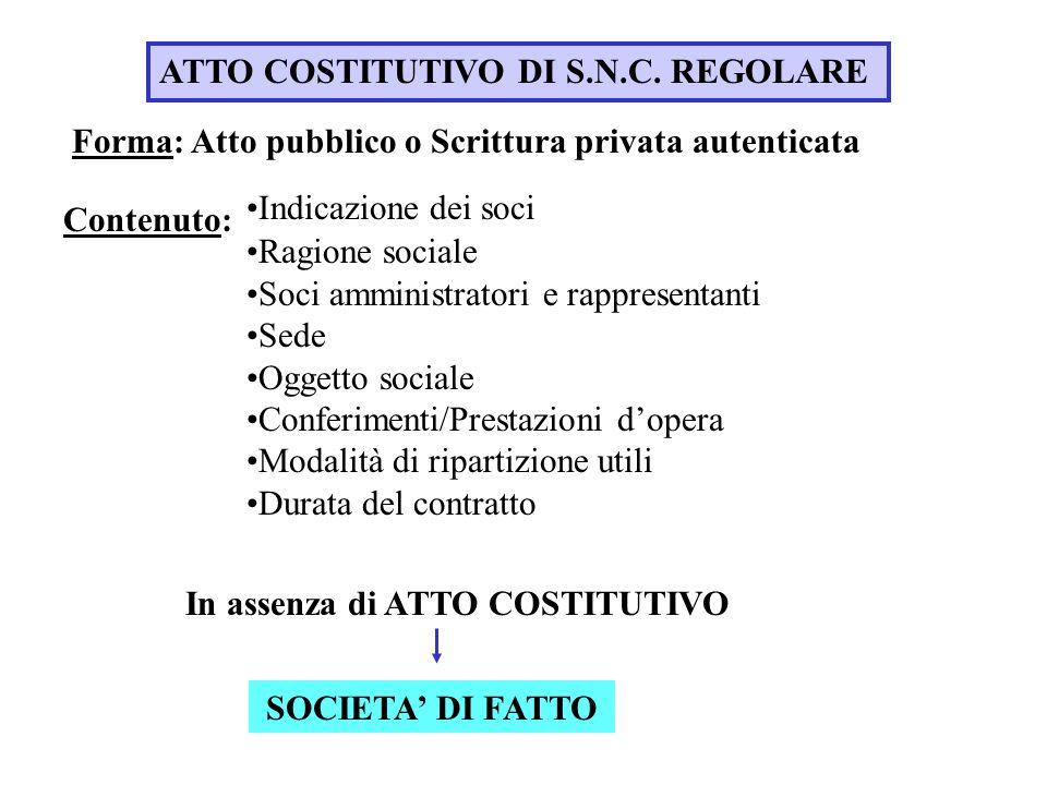 ATTO COSTITUTIVO DI S.N.C. REGOLARE Forma: Atto pubblico o Scrittura privata autenticata Indicazione dei soci Ragione sociale Soci amministratori e ra
