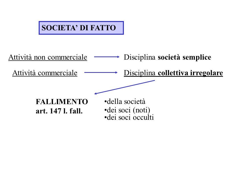 Attività non commerciale SOCIETA DI FATTO Disciplina società semplice Attività commercialeDisciplina collettiva irregolare FALLIMENTO art. 147 l. fall