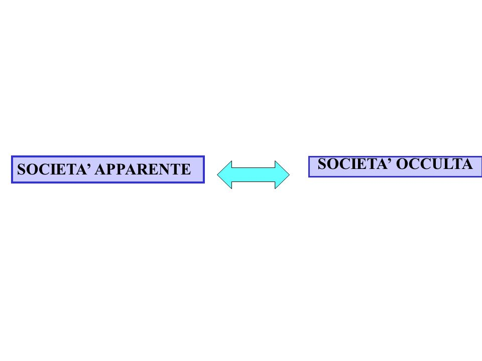 SOCIETA APPARENTE SOCIETA OCCULTA